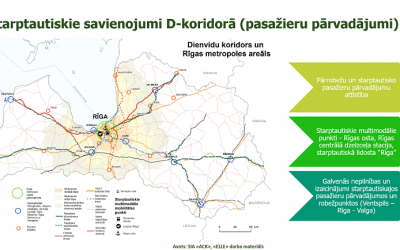 Baltic loop discusses mobility challenges at co-creation seminar in Riga