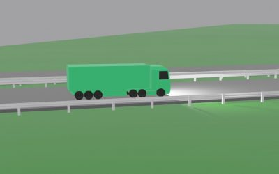 The road from the Turku port to the Russian border will be animated to highlight bottlenecks